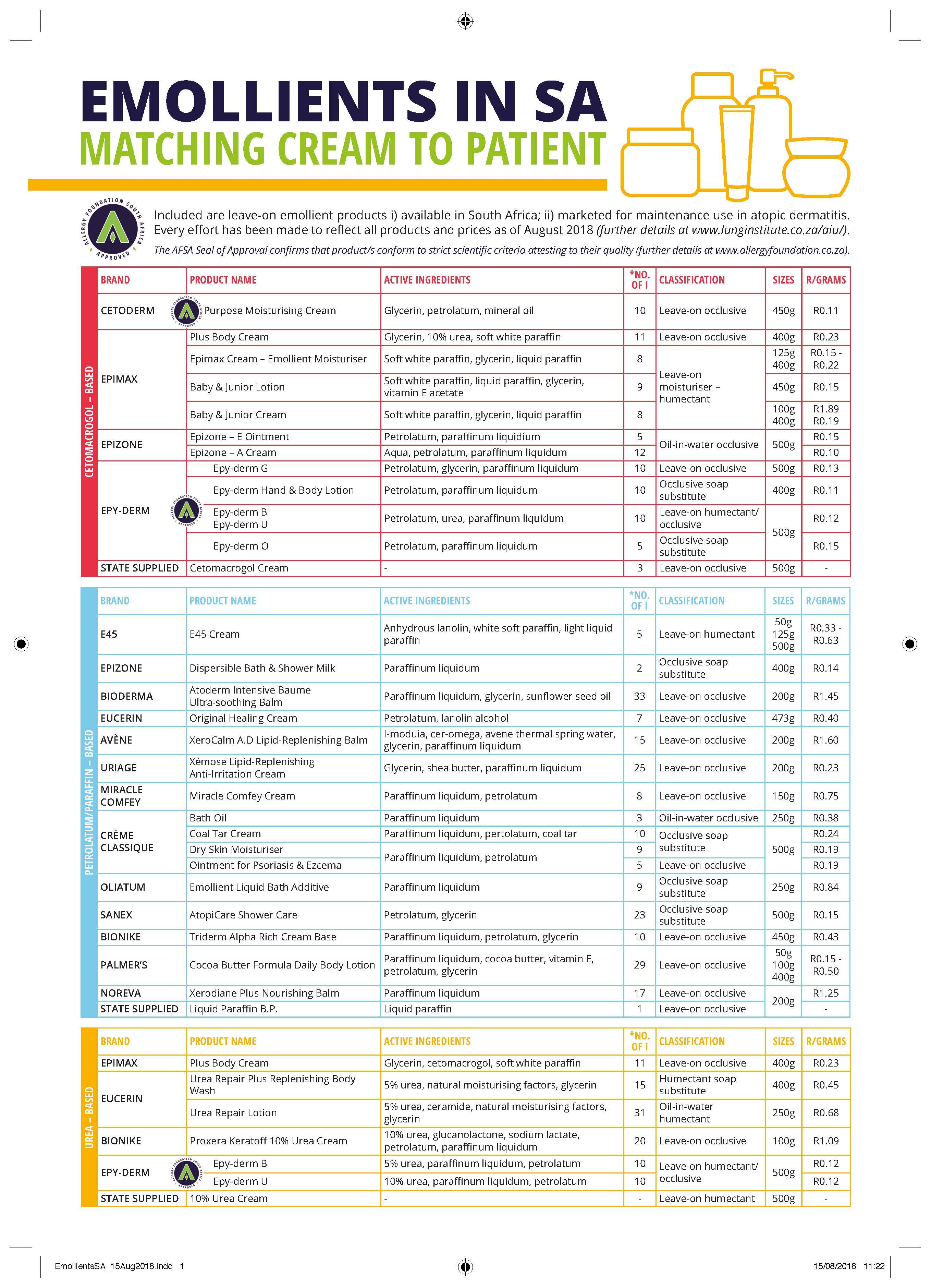 EmollientsSAprescriber_Aug2018_Page_1